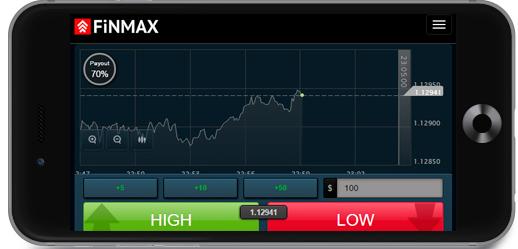 Торговля опционами на Finmax через мобильное приложение