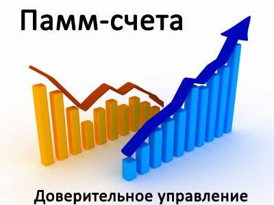pamm-investing.jpg (16.64 Kb)